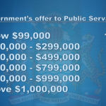 Public Servants to be paid salary increases from October month end
